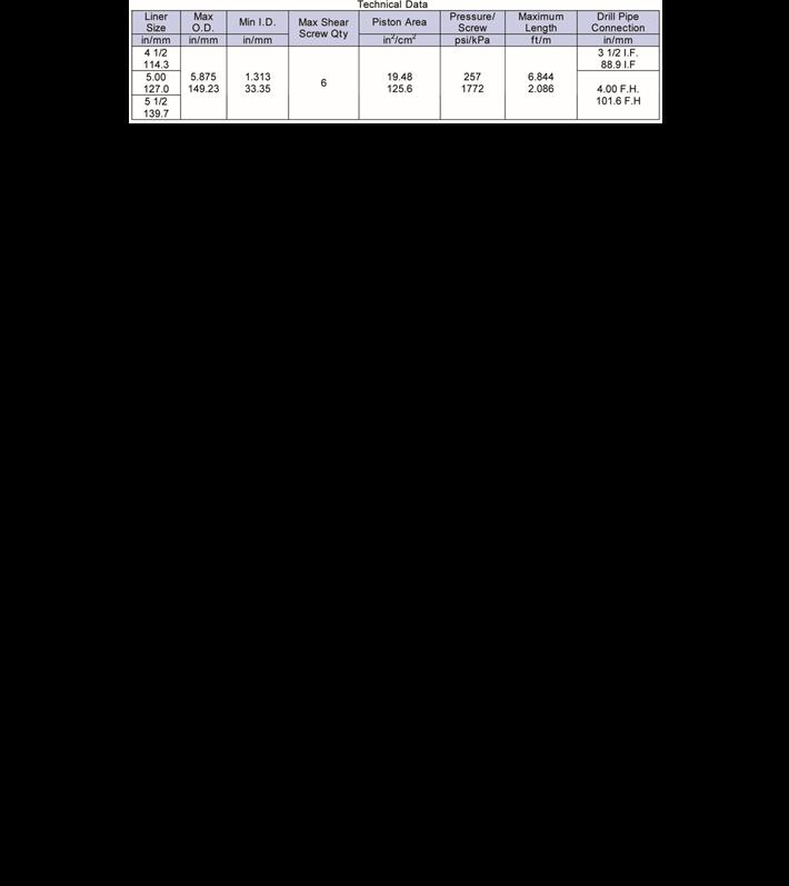 Alpha-Pak-Hydraulic-Setting-Tool-tech-data
