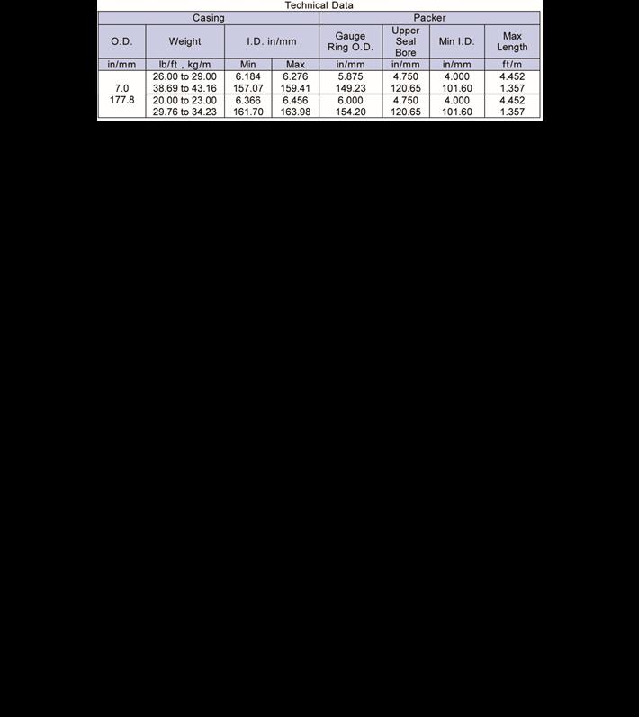 Alpha-Pak-Liner-Hanger-Packer-tech-data