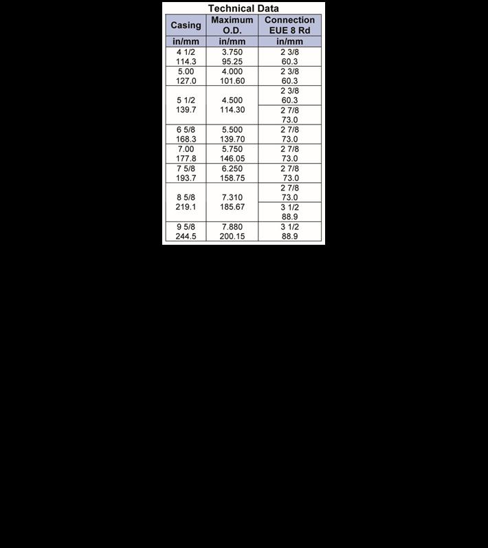 P1-J-Valve-and-Retrieving-Tool-tech-data
