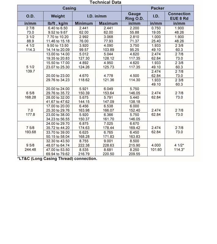 PA-III-Single-Grip-Tension-Packer-tech-data