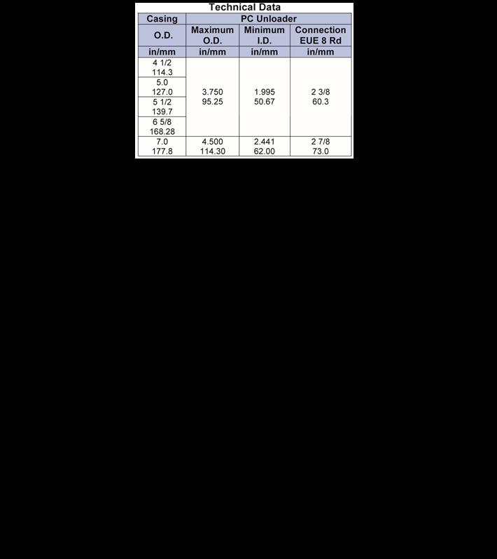 PC-Unloader-tech-data