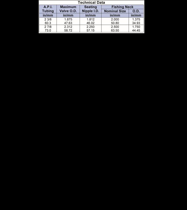 PD-Fluid-Control-Valve-tech-data