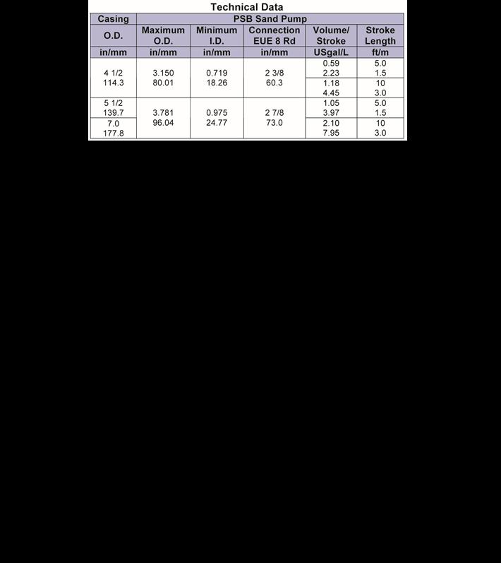 PSB-Sand-Bailer-tech-data