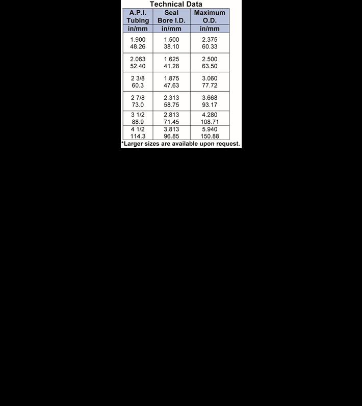 PXA_PXO-Sliding-Sleeve-tech-data