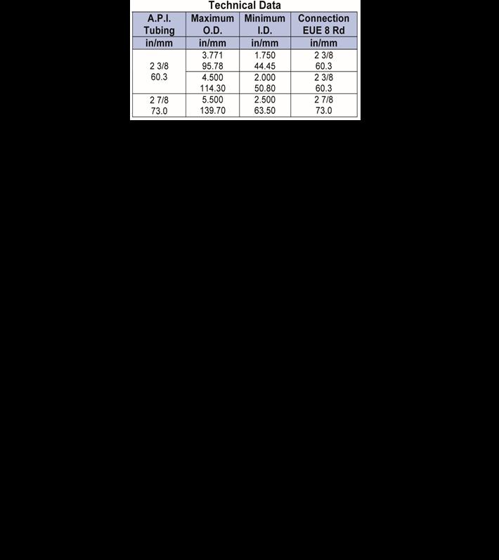 RBV-Tubing-Test-Valve-tech-data