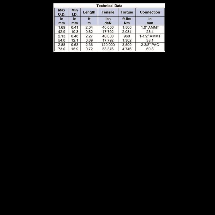 Motor-Head-Assembly-tech-data
