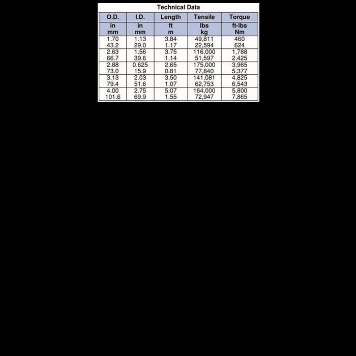 Venturi-Jet-Junk-Basket-tech-data